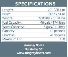 stingray192spec