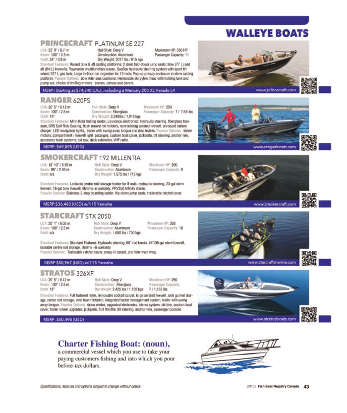 Fish-Boats-Registry-Buyers-Guide-2016-42 - PowerBoating com