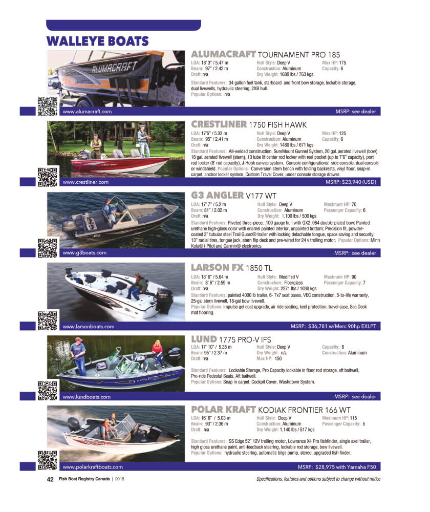 Fish-Boats-Registry-Buyers-Guide-2016-zoom-41 | PowerBoating com